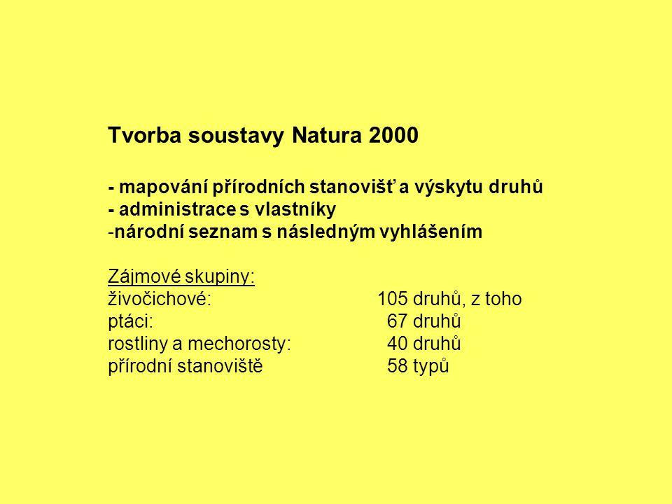 Tvorba soustavy Natura 2000 - mapování přírodních stanovišť a výskytu druhů - administrace s vlastníky -národní seznam s následným vyhlášením Zájmové