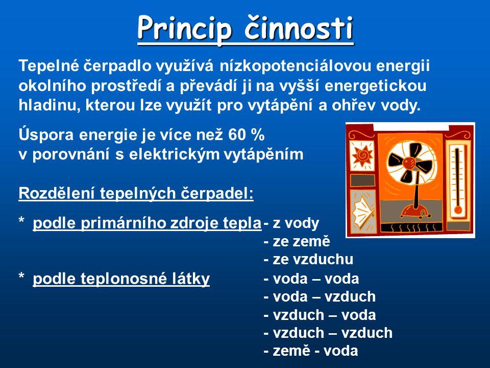 Princip činnosti Tepelné čerpadlo využívá nízkopotenciálovou energii okolního prostředí a převádí ji na vyšší energetickou hladinu, kterou lze využít