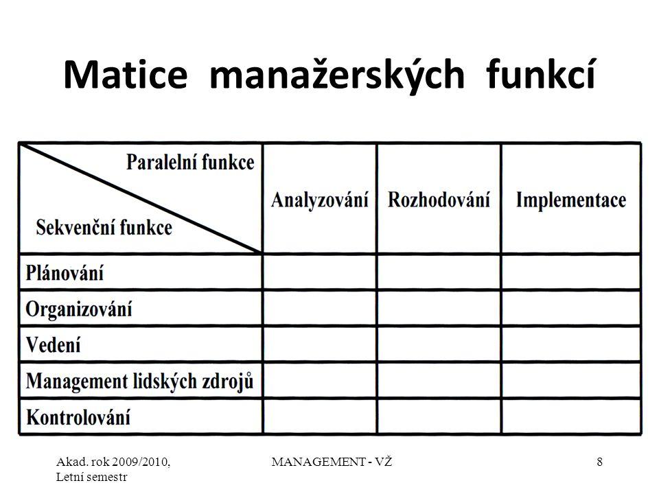 Akad. rok 2009/2010, Letní semestr MANAGEMENT - VŽ8 Matice manažerských funkcí