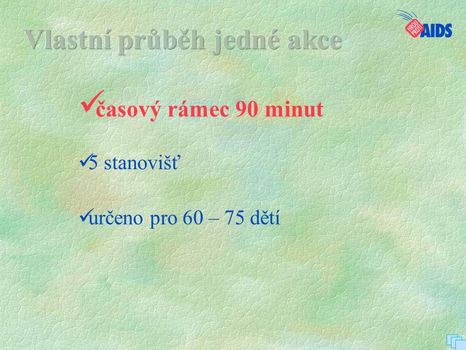  časový rámec 90 minut  5 stanovišť  určeno pro 60 – 75 dětí