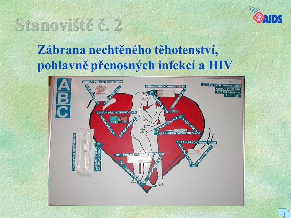 Zábrana nechtěného těhotenství, pohlavně přenosných infekcí a HIV