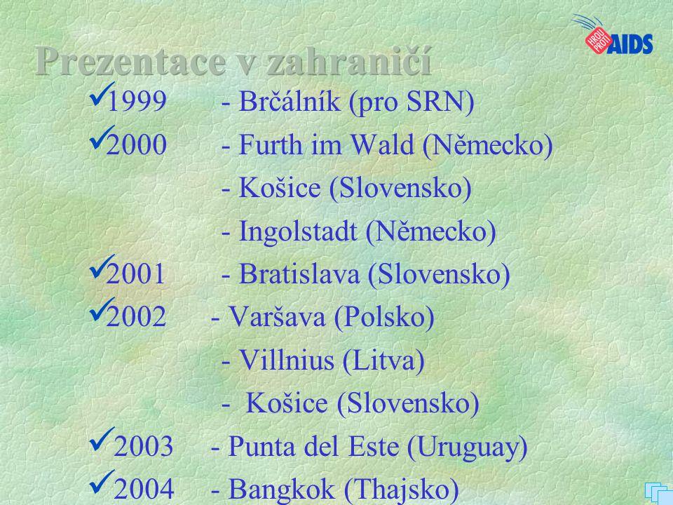  1999- Brčálník (pro SRN)  2000- Furth im Wald (Německo) - Košice (Slovensko) - Ingolstadt (Německo)  2001- Bratislava (Slovensko)  2002 - Varšava
