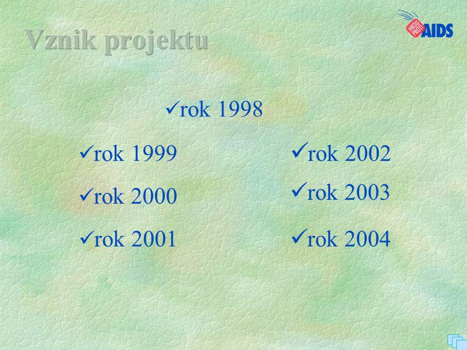 Účast v projektu Hrou proti AIDS v ČR, 1999 – 2004 (k 31.8.2004) rokpočet osob 19991 037 20004 664 20018 584 200213 743 200312 303 20046 155 celkem46 436