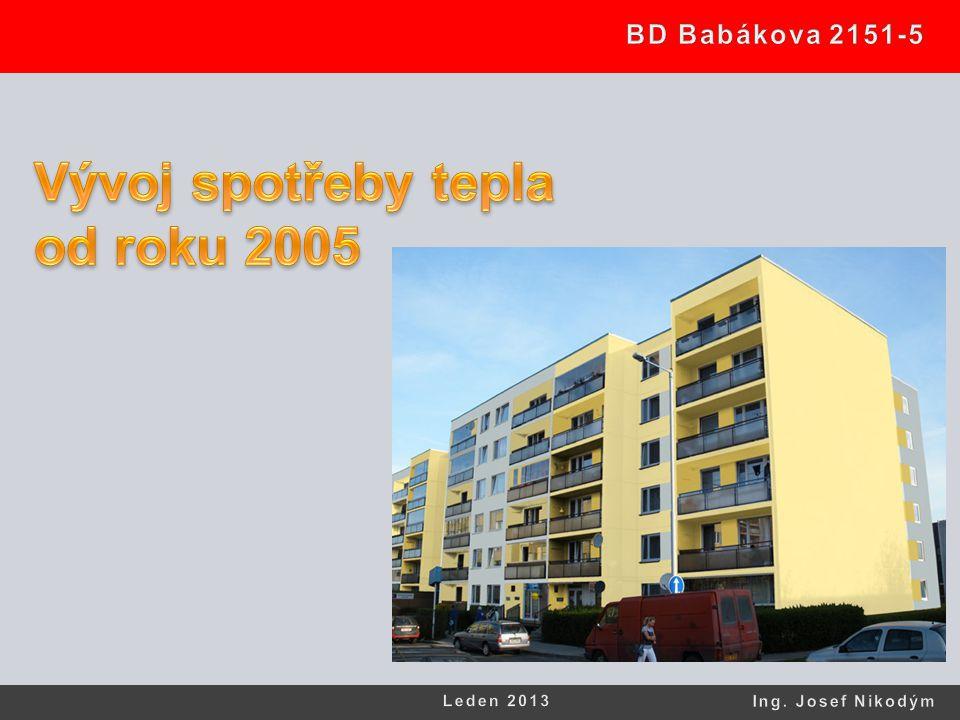 Důležitá fakta  Teplo se odebírá od firmy Pražská teplárenská a.s.