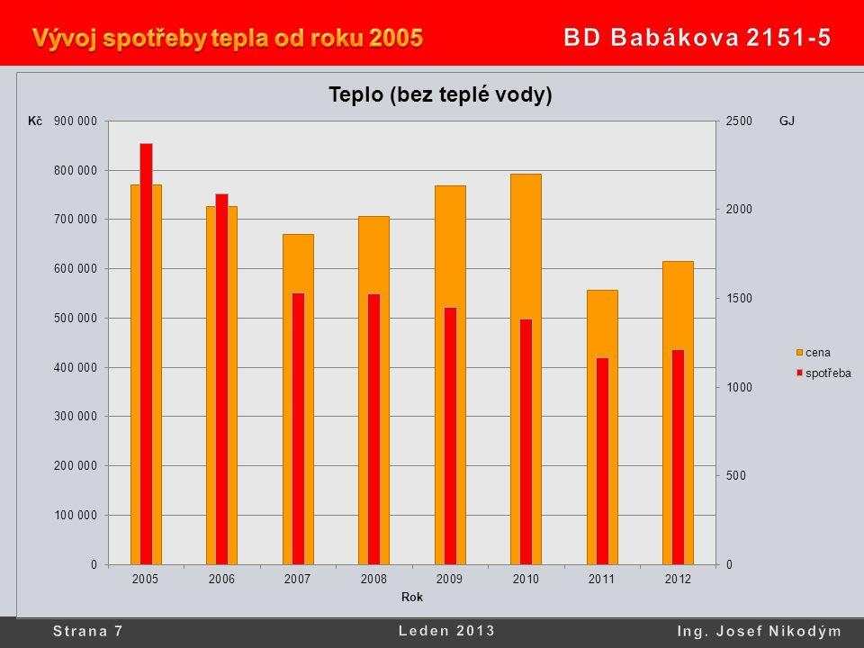 Závěr a shrnutí Úspory  Výměna oken - cca.35%  Zateplení pláště domu - cca.