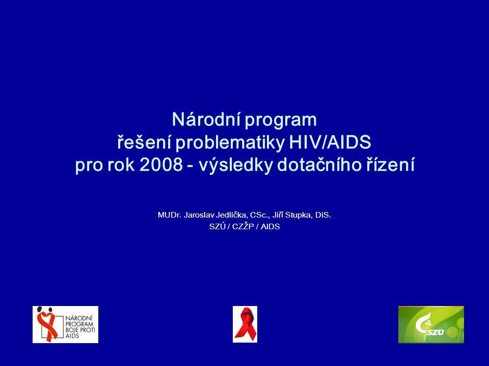 Národní program řešení problematiky HIV/AIDS pro rok 2008 - výsledky dotačního řízení MUDr. Jaroslav Jedlička, CSc., Jiří Stupka, DiS. SZÚ / CZŽP / AI
