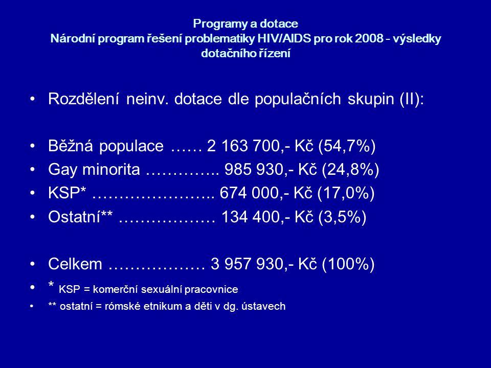Programy a dotace Národní program řešení problematiky HIV/AIDS pro rok 2008 - výsledky dotačního řízení •Rozdělení neinv. dotace dle populačních skupi