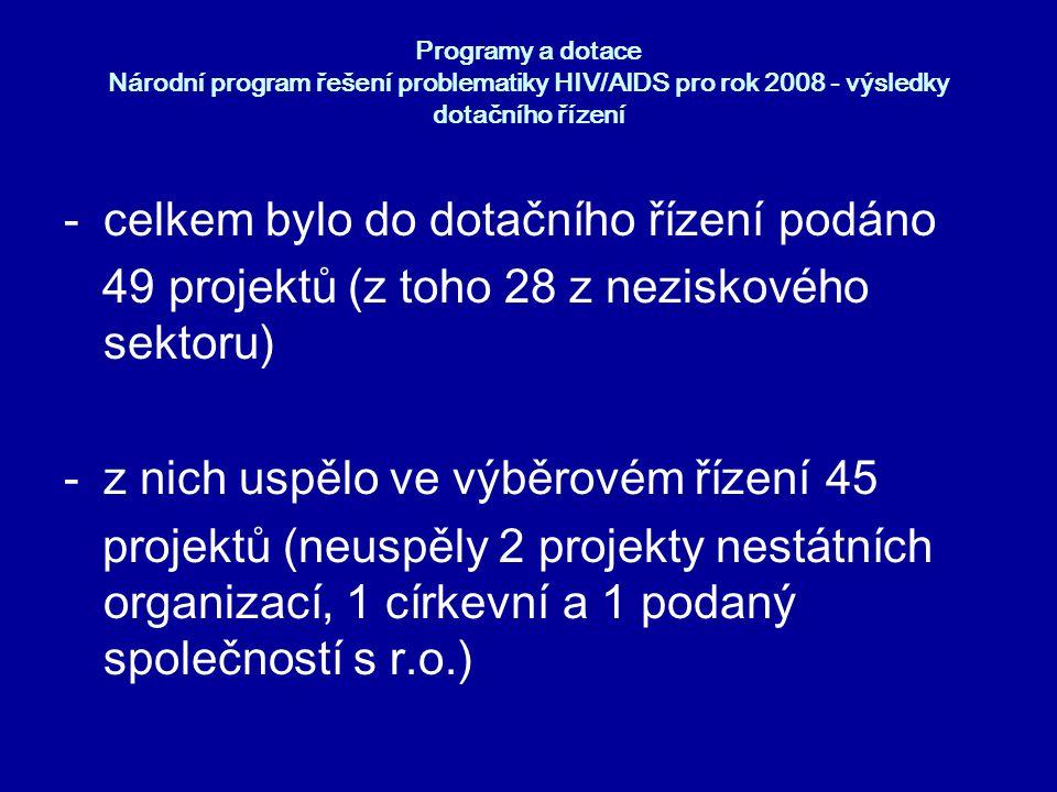 Programy a dotace Národní program řešení problematiky HIV/AIDS pro rok 2008 - výsledky dotačního řízení -celkem bylo do dotačního řízení podáno 49 pro