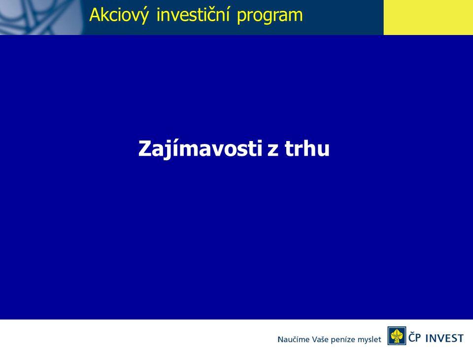 Zajímavosti z trhu Akciový investiční program