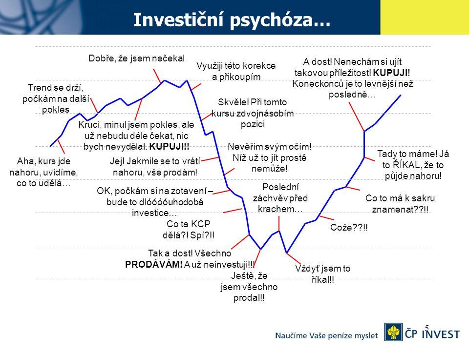 5 Investiční psychóza… Trend se drží, počkám na další pokles Kruci, minul jsem pokles, ale už nebudu déle čekat, nic bych nevydělal. KUPUJI!! Dobře, ž