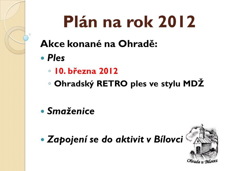 Plán na rok 2012 Akce konané na Ohradě:  Ples ◦ 10.