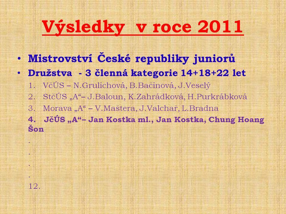 Výsledky v roce 2011 • Mistrovství České republiky juniorů • Družstva - 3 členná kategorie 14+18+22 let 1. VčÚS – N.Grulichová, B.Bačinová, J.Veselý 2
