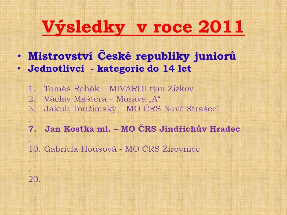 Výsledky v roce 2011 • Mistrovství České republiky juniorů • Jednotlivci - kategorie do 14 let 1. Tomáš Řehák – MIVARDI tým Žižkov 2. Václav Maštera –