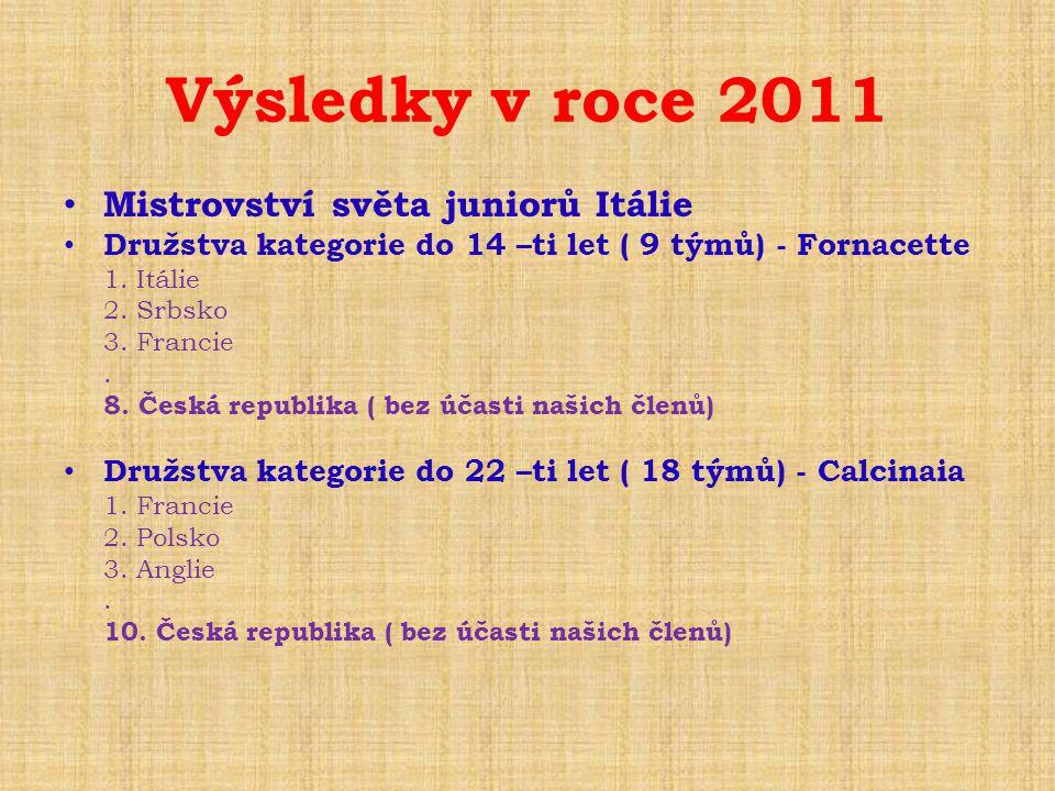 Výsledky v roce 2011 • Mistrovství světa juniorů Itálie • Družstva kategorie do 14 –ti let ( 9 týmů) - Fornacette 1. Itálie 2. Srbsko 3. Francie. 8. Č