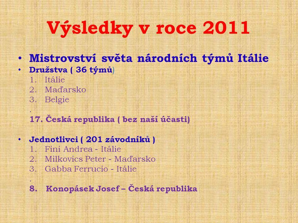 Výsledky v roce 2011 • Mistrovství světa národních týmů Itálie • Družstva ( 36 týmů ) 1. Itálie 2. Maďarsko 3. Belgie. 17. Česká republika ( bez naší