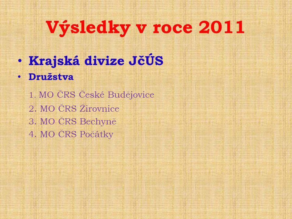 Výsledky v roce 2011 • Krajská divize JčÚS • Družstva 1. MO ČRS České Budějovice 2. MO ČRS Žirovnice 3. MO ČRS Bechyně 4. MO ČRS Počátky