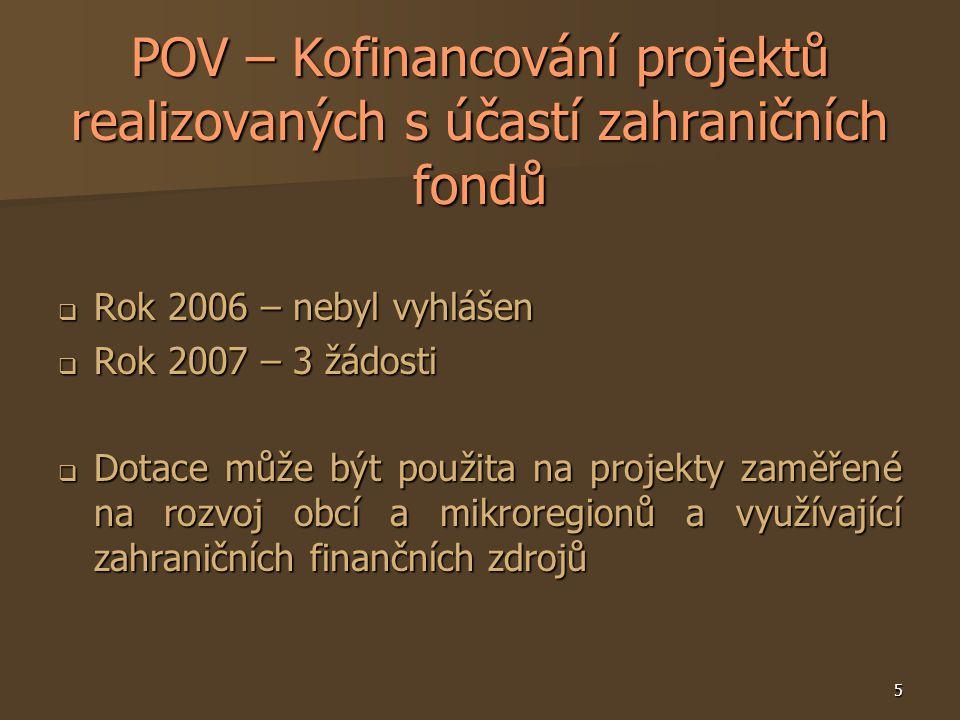 5 POV – Kofinancování projektů realizovaných s účastí zahraničních fondů  Rok 2006 – nebyl vyhlášen  Rok 2007 – 3 žádosti  Dotace může být použita na projekty zaměřené na rozvoj obcí a mikroregionů a využívající zahraničních finančních zdrojů