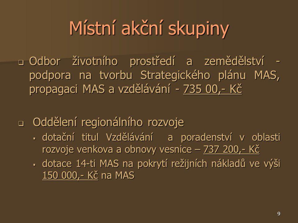 10 Děkuji za pozornost. Ing. Pavlína Trpkošová ptrpkosova@kr-kralovehradecky.cz tel.495 817 564