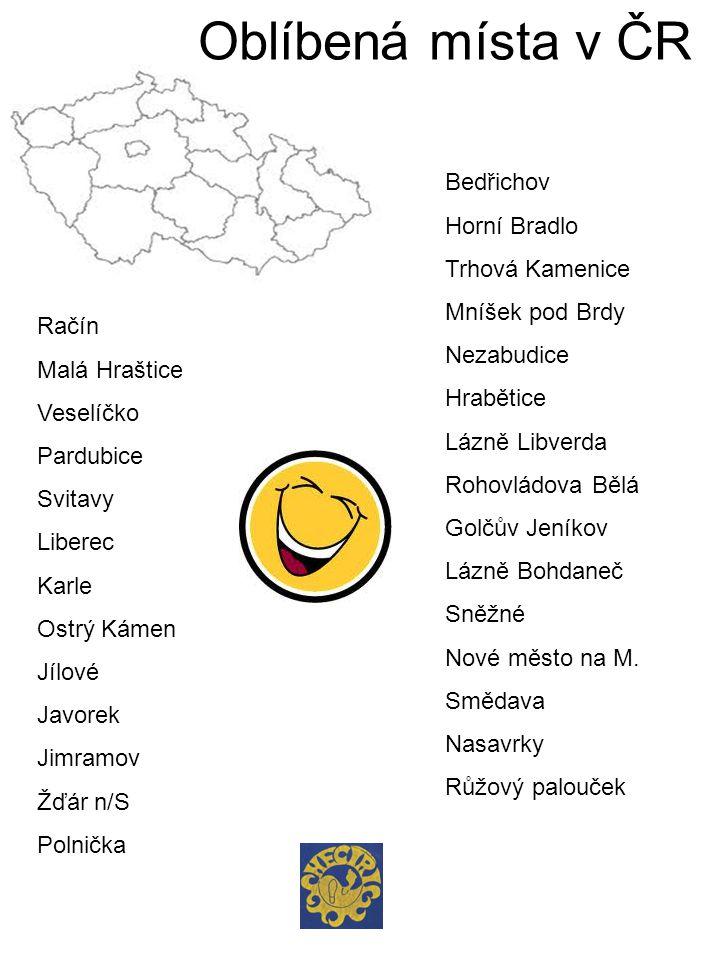 Oblíbená místa v ČR Račín Malá Hraštice Veselíčko Pardubice Svitavy Liberec Karle Ostrý Kámen Jílové Javorek Jimramov Žďár n/S Polnička Bedřichov Horn