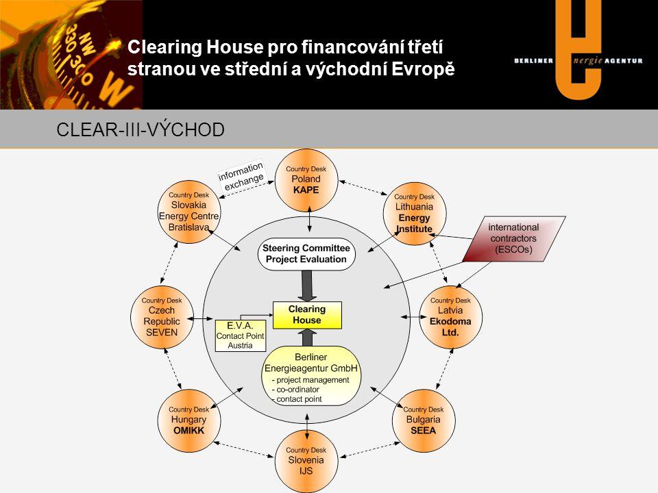CLEAR-III-VÝCHOD Clearing House pro financování třetí stranou ve střední a východní Evropě