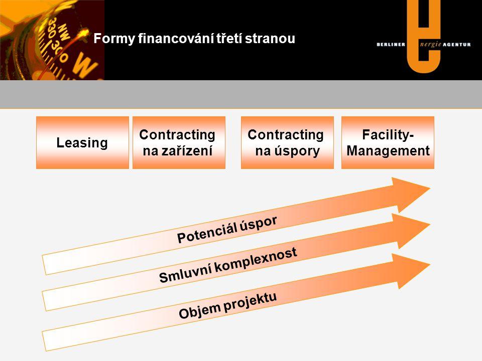 Formy financování třetí stranou Potenciál úspor Smluvní komplexnost Objem projektu Leasing Contracting na zařízení Contracting na úspory Facility- Management