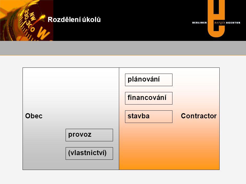 Rozdělení úkolů ObecContractor plánování financování provoz (vlastnictví) stavba