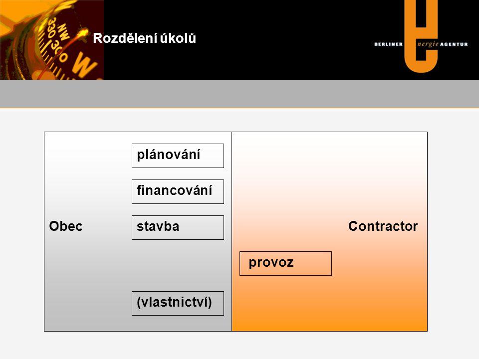 Rozdělení úkolů ObecContractor plánování financování stavba provoz (vlastnictví)