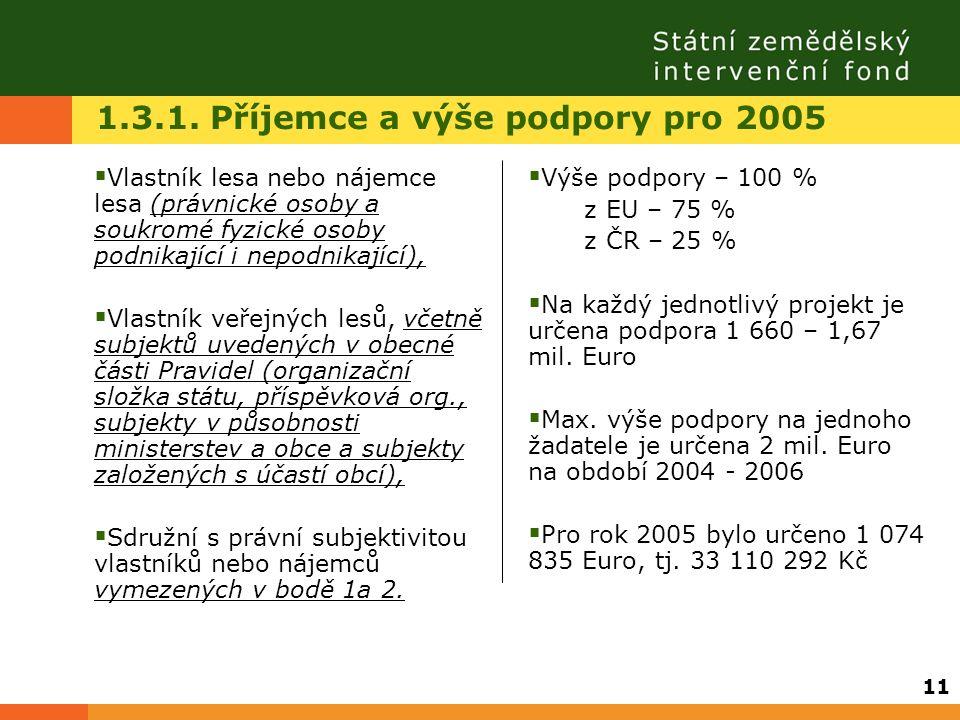 1.3.1. Příjemce a výše podpory pro 2005  Vlastník lesa nebo nájemce lesa (právnické osoby a soukromé fyzické osoby podnikající i nepodnikající),  Vl
