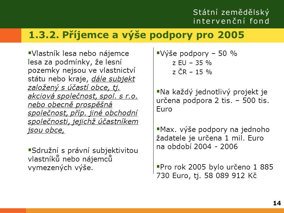1.3.2. Příjemce a výše podpory pro 2005  Vlastník lesa nebo nájemce lesa za podmínky, že lesní pozemky nejsou ve vlastnictví státu nebo kraje, dále s