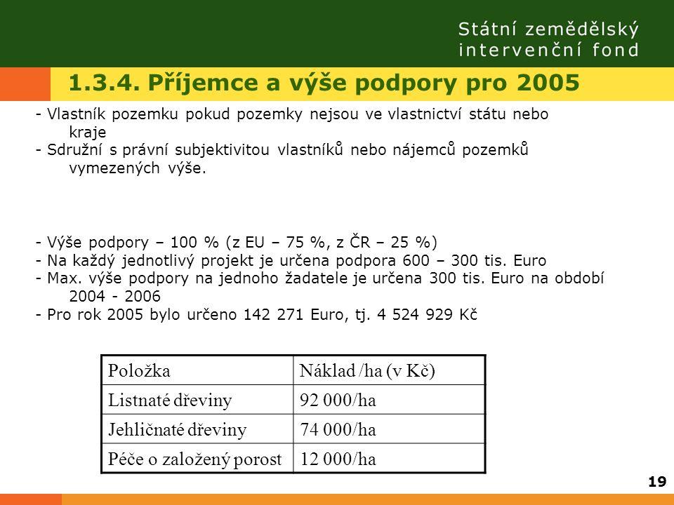 1.3.4. Příjemce a výše podpory pro 2005 PoložkaNáklad /ha (v Kč) Listnaté dřeviny92 000/ha Jehličnaté dřeviny74 000/ha Péče o založený porost12 000/ha