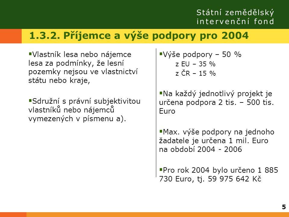 1.3.2. Příjemce a výše podpory pro 2004  Vlastník lesa nebo nájemce lesa za podmínky, že lesní pozemky nejsou ve vlastnictví státu nebo kraje,  Sdru