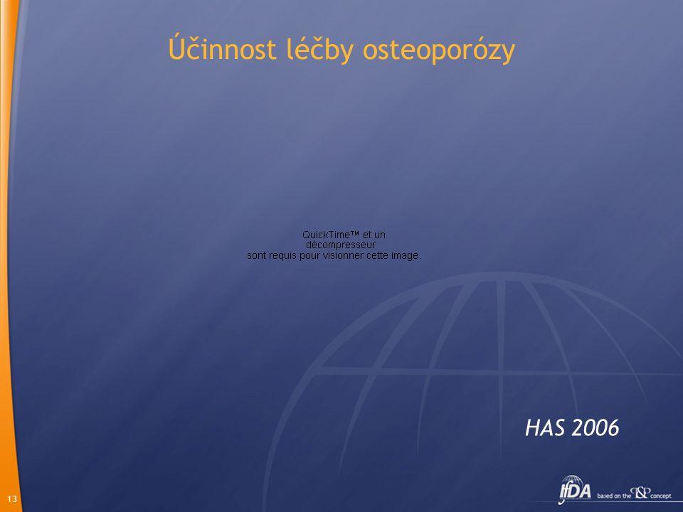 13 Účinnost léčby osteoporózy HAS 2006
