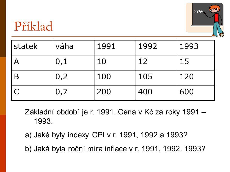 Příklad statekváha199119921993 A0,1101215 B0,2100105120 C0,7200400600 Základní období je r. 1991. Cena v Kč za roky 1991 – 1993. a)Jaké byly indexy CP