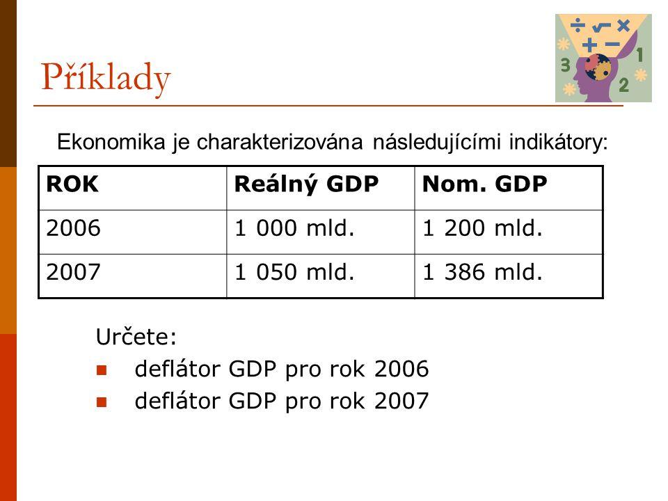 Příklady Určete:  deflátor GDP pro rok 2006  deflátor GDP pro rok 2007 ROKReálný GDPNom. GDP 20061 000 mld.1 200 mld. 20071 050 mld.1 386 mld. Ekono