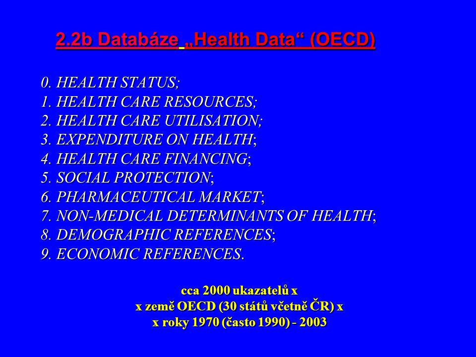 "2.2b Databáze ""Health Data (OECD) 0.HEALTH STATUS; 1."