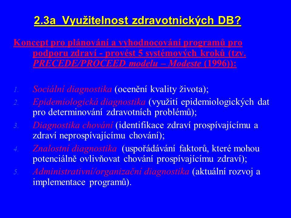 2.3a Využitelnost zdravotnických DB? Koncept pro plánování a vyhodnocování programů pro podporu zdraví - provést 5 systémových kroků (tzv. PRECEDE/PRO