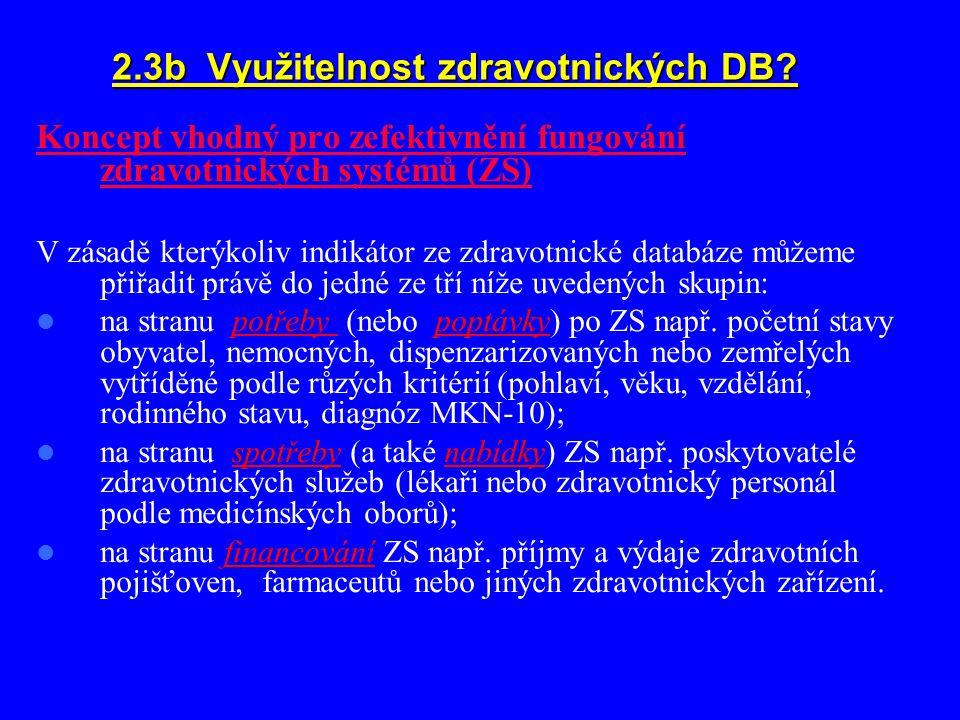 2.3b Využitelnost zdravotnických DB? Koncept vhodný pro zefektivnění fungování zdravotnických systémů (ZS) V zásadě kterýkoliv indikátor ze zdravotnic