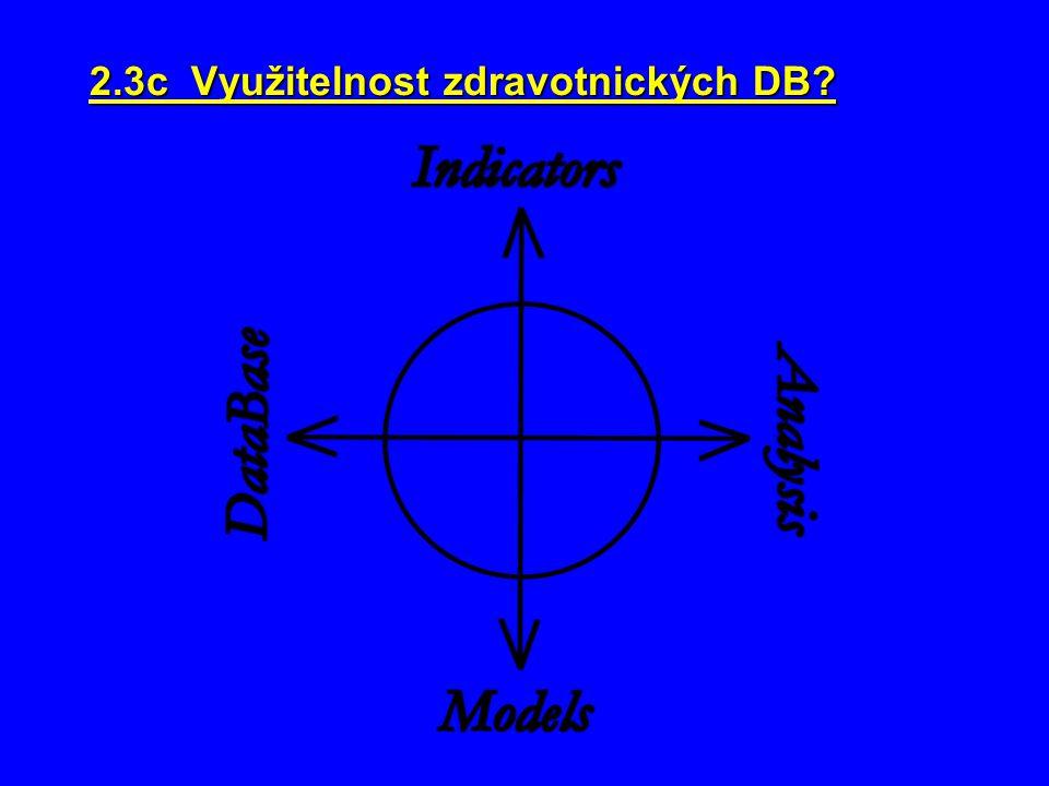 2.3c Využitelnost zdravotnických DB?