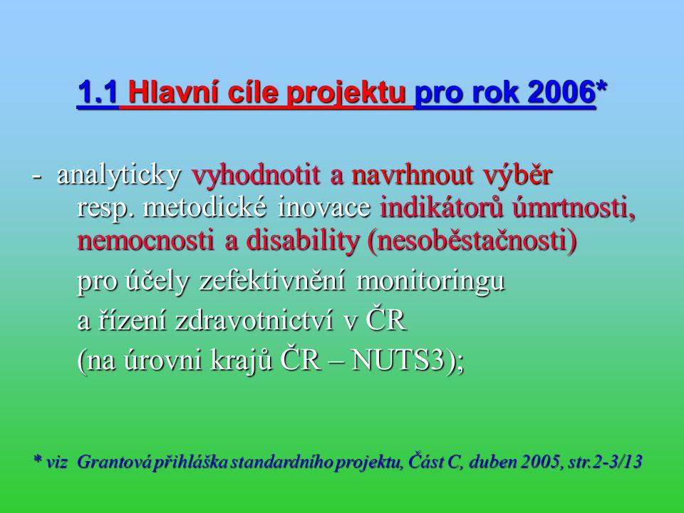 1.1 Hlavní cíle projektu pro rok 2006* - analyticky vyhodnotit a navrhnout výběr resp. metodické inovace indikátorů úmrtnosti, nemocnosti a disability