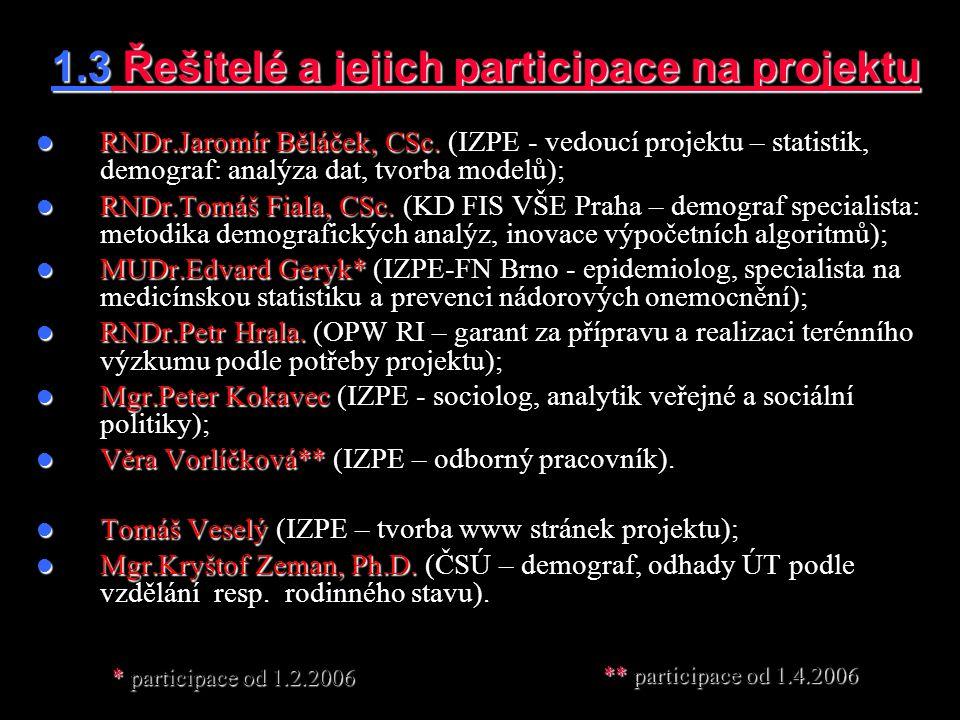1.3 Řešitelé a jejich participace na projektu  RNDr.Jaromír Běláček, CSc.