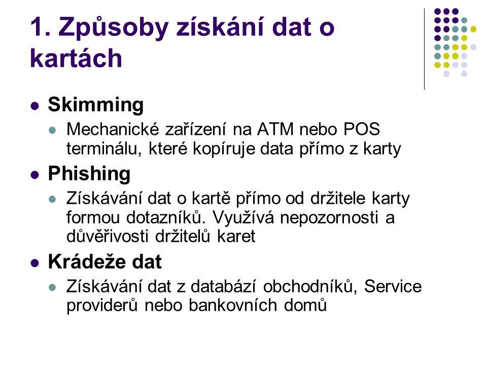 1. Způsoby získání dat o kartách  Skimming  Mechanické zařízení na ATM nebo POS terminálu, které kopíruje data přímo z karty  Phishing  Získávání
