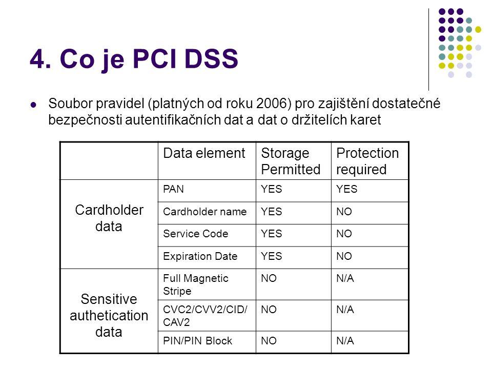 4. Co je PCI DSS  Soubor pravidel (platných od roku 2006) pro zajištění dostatečné bezpečnosti autentifikačních dat a dat o držitelích karet Data ele