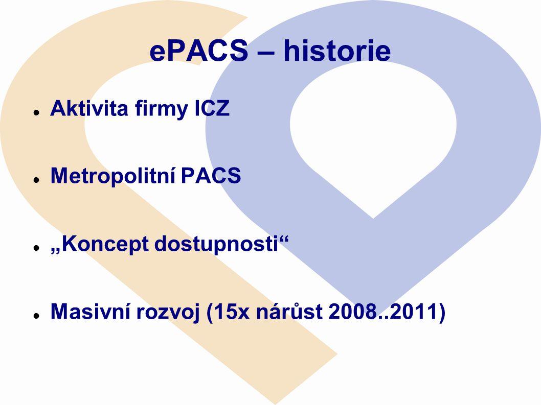 """ePACS – historie  Aktivita firmy ICZ  Metropolitní PACS  """"Koncept dostupnosti""""  Masivní rozvoj (15x nárůst 2008..2011)"""