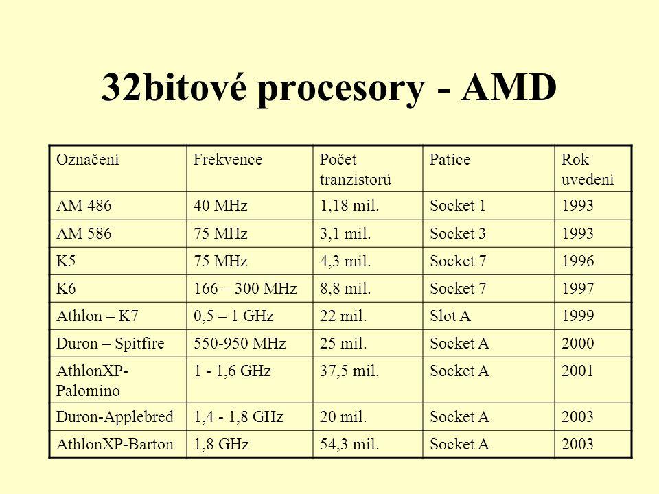 32bitové procesory - AMD OznačeníFrekvencePočet tranzistorů PaticeRok uvedení AM 48640 MHz1,18 mil.Socket 11993 AM 58675 MHz3,1 mil.Socket 31993 K575 MHz4,3 mil.Socket 71996 K6166 – 300 MHz8,8 mil.Socket 71997 Athlon – K70,5 – 1 GHz22 mil.Slot A1999 Duron – Spitfire550-950 MHz25 mil.Socket A2000 AthlonXP- Palomino 1 - 1,6 GHz37,5 mil.Socket A2001 Duron-Applebred1,4 - 1,8 GHz20 mil.Socket A2003 AthlonXP-Barton1,8 GHz54,3 mil.Socket A2003