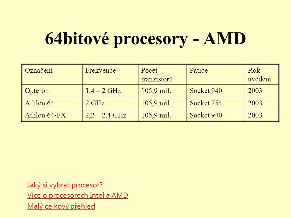 64bitové procesory - AMD OznačeníFrekvencePočet tranzistorů PaticeRok uvedení Opteron1,4 – 2 GHz105,9 mil.Socket 9402003 Athlon 642 GHz105,9 mil.Socket 7542003 Athlon 64-FX2,2 – 2,4 GHz105,9 mil.Socket 9402003 Více o procesorech Intel a AMD Malý celkový přehled Jaký si vybrat procesor?