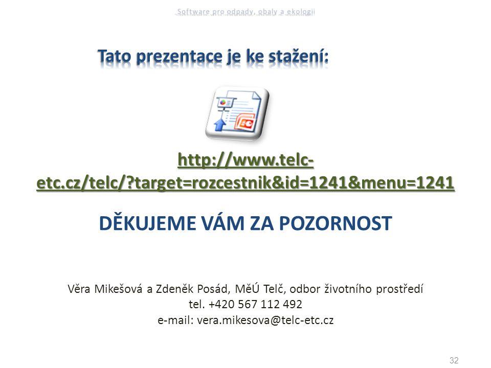 DĚKUJEME VÁM ZA POZORNOST Věra Mikešová a Zdeněk Posád, MěÚ Telč, odbor životního prostředí tel.