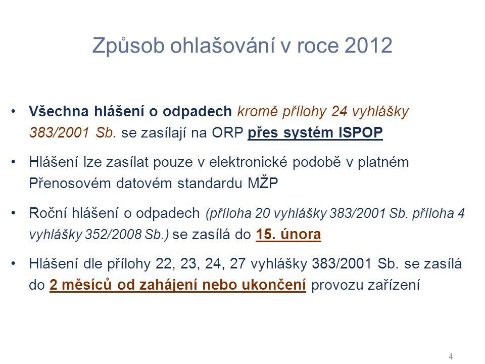 Způsob ohlašování v roce 2012 •Všechna hlášení o odpadech kromě přílohy 24 vyhlášky 383/2001 Sb.