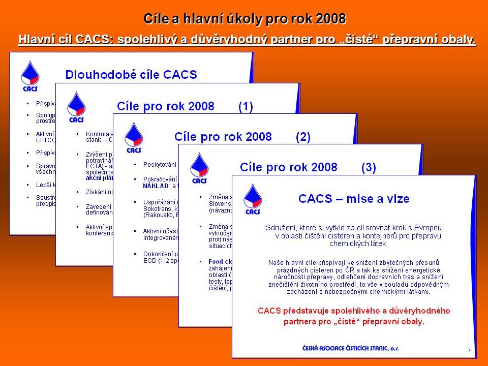 """Cíle a hlavní úkoly pro rok 2008 Hlavní cíl CACS: spolehlivý a důvěryhodný partner pro """"čisté"""" přepravní obaly."""