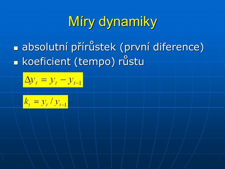 Míry dynamiky  absolutní přírůstek (první diference)  koeficient (tempo) růstu