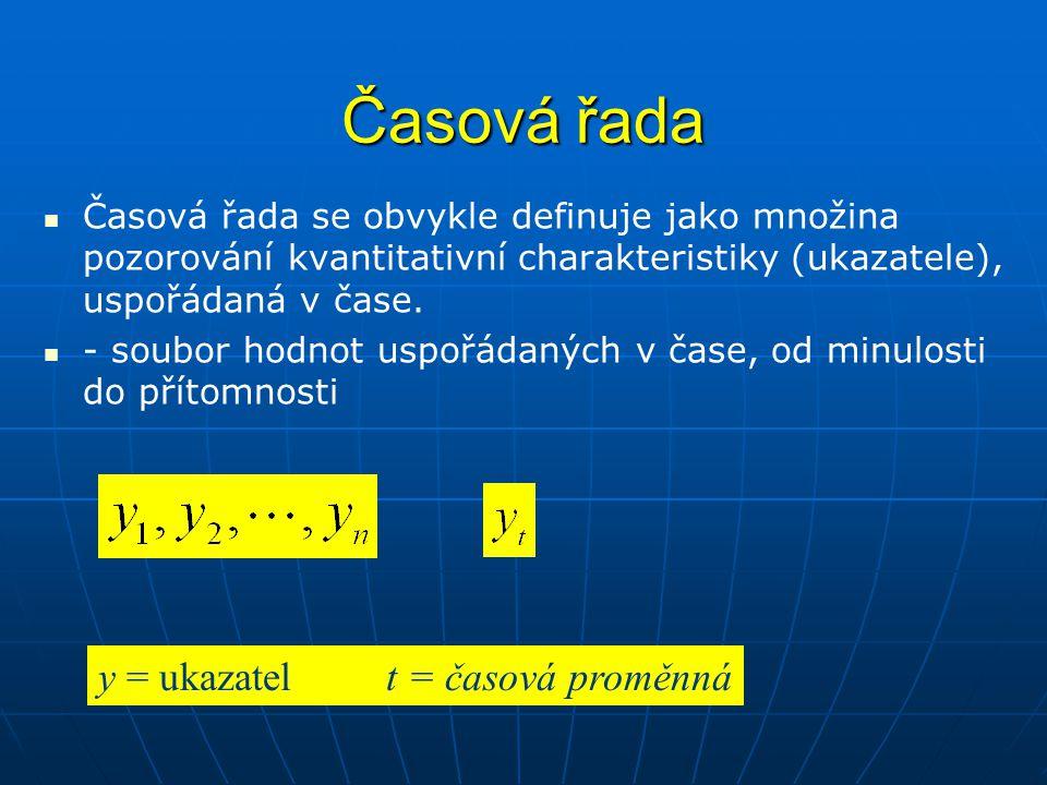 Časová řada   Časová řada se obvykle definuje jako množina pozorování kvantitativní charakteristiky (ukazatele), uspořádaná v čase.   - soubor hod